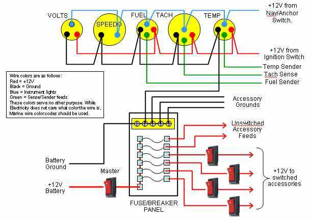 rewiring an schematic wiring diagram for you all u2022 rh onlinetuner co
